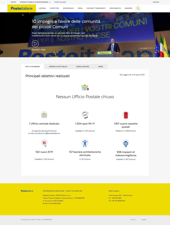 Poste Italiane Online Il Sito Con I Progetti Per I Piccoli